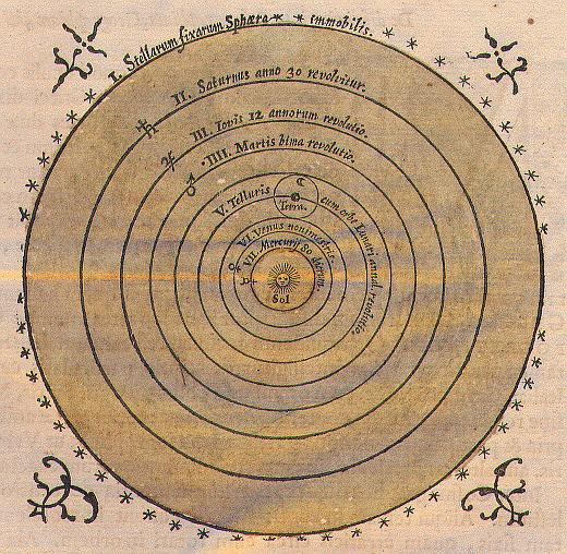 nicholas copernicus cosmos Discover librarian-selected research resources on nicholas copernicus from the   the book of the cosmos: imagining the universe from heraclitus to hawking.